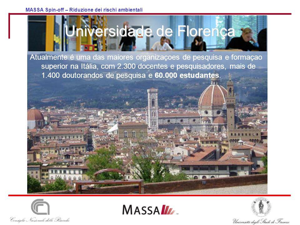 MASSA Spin-off – Riduzione dei rischi ambientali Atualmente é uma das maiores organizaçoes de pesquisa e formaçao superior na Itália, com 2.300 docentes e pesquisadores, mais de 1.400 doutorandos de pesquisa e 60.000 estudantes.