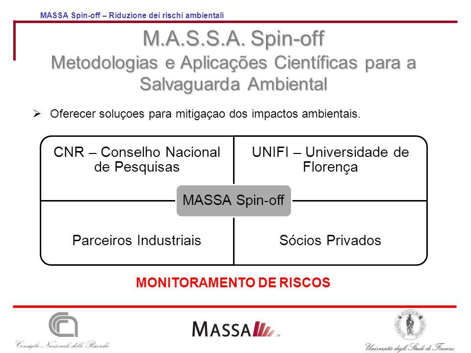 MASSA Spin-off – Riduzione dei rischi ambientali M.A.S.S.A.