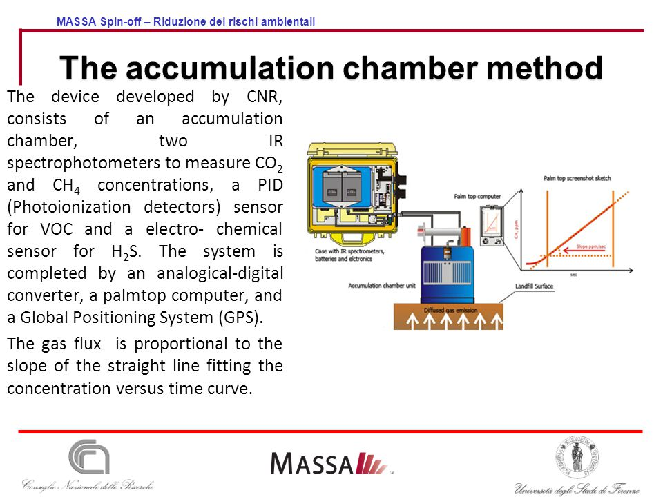 MASSA Spin-off – Riduzione dei rischi ambientali The accumulation chamber method The device developed by CNR, consists of an accumulation chamber, two