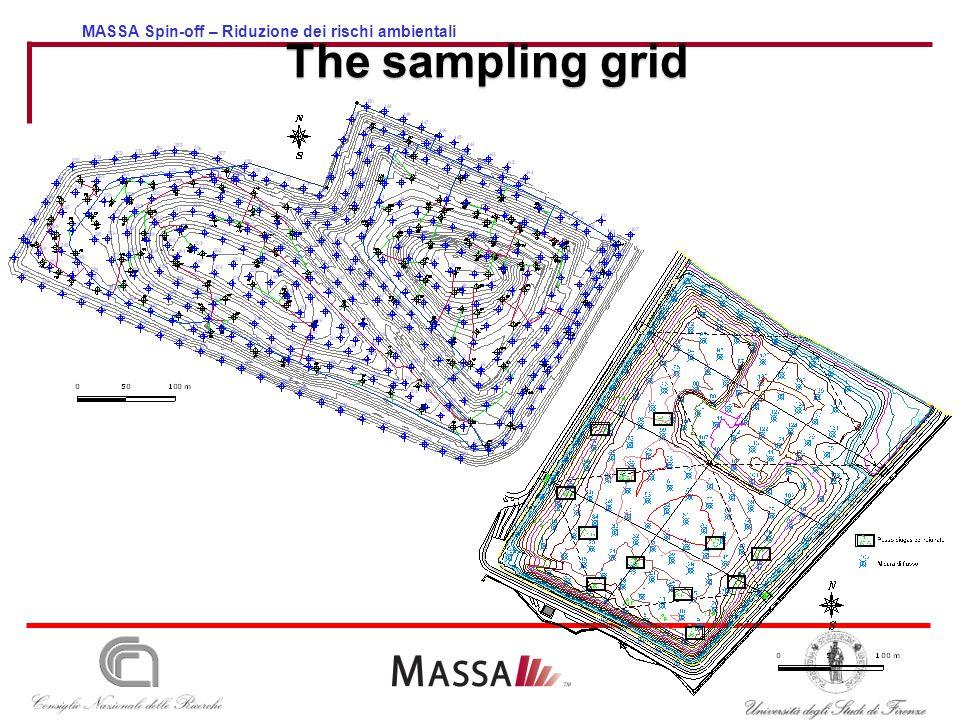 MASSA Spin-off – Riduzione dei rischi ambientali The sampling grid