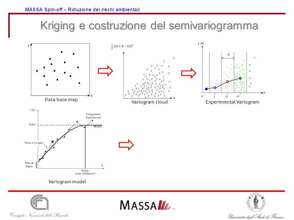 MASSA Spin-off – Riduzione dei rischi ambientali Variogram cloud Data base map Experimental Variogram Kriging e costruzione del semivariogramma Variogram model