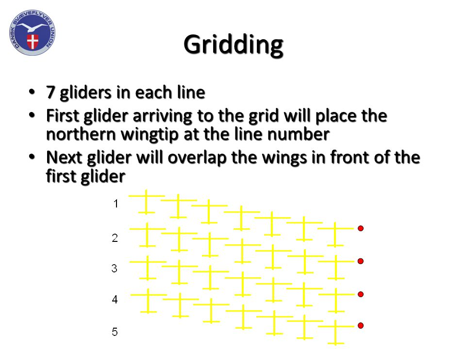 Gridding 7 gliders in each line 7 gliders in each line First glider arriving to the grid will place the northern wingtip at the line number First glid