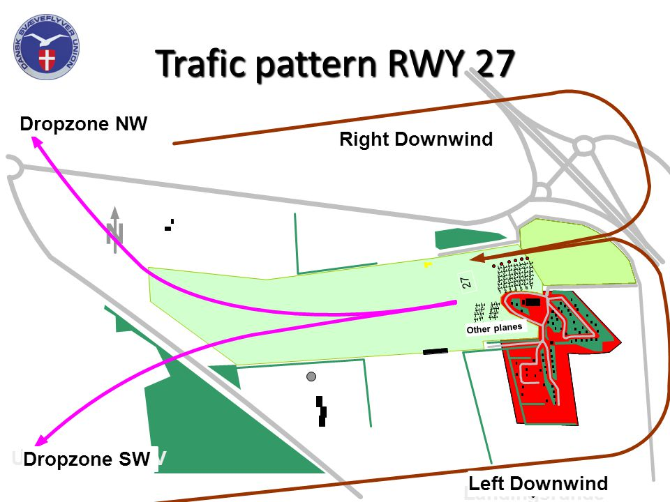 Trafic pattern RWY 27 Udflyvning til SV Udflyvning til SV Landingsrunde Landingsrunde Udflyvning til NV Udflyvning til NV Landingsrunde Landingsrunde N Dropzone NW Landingsrunde 1 2 3 4 5 6 7 2 7 Udflyvning til SV S e l vs t a r t e nd e o g ø v r i ge fl y Dropzone SW Right Downwind Left Downwind Other planes
