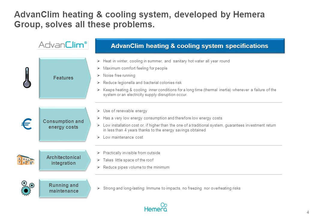 4 AdvanClim heating & cooling system, developed by Hemera Group, solves all these problems.