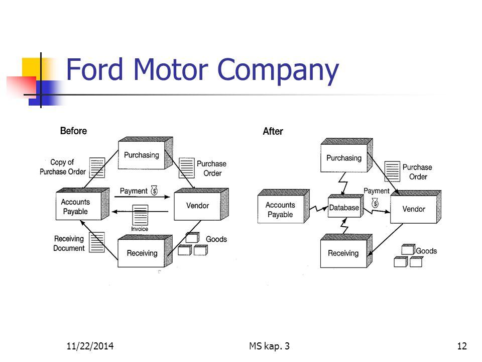 11/22/2014MS kap. 312 Ford Motor Company