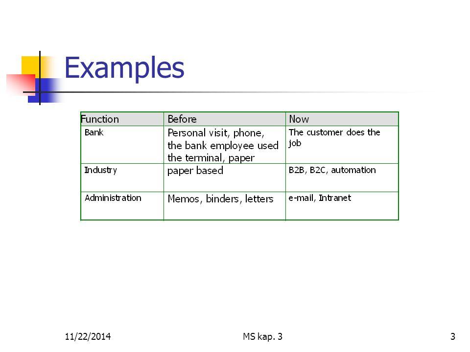 11/22/2014MS kap. 33 Examples
