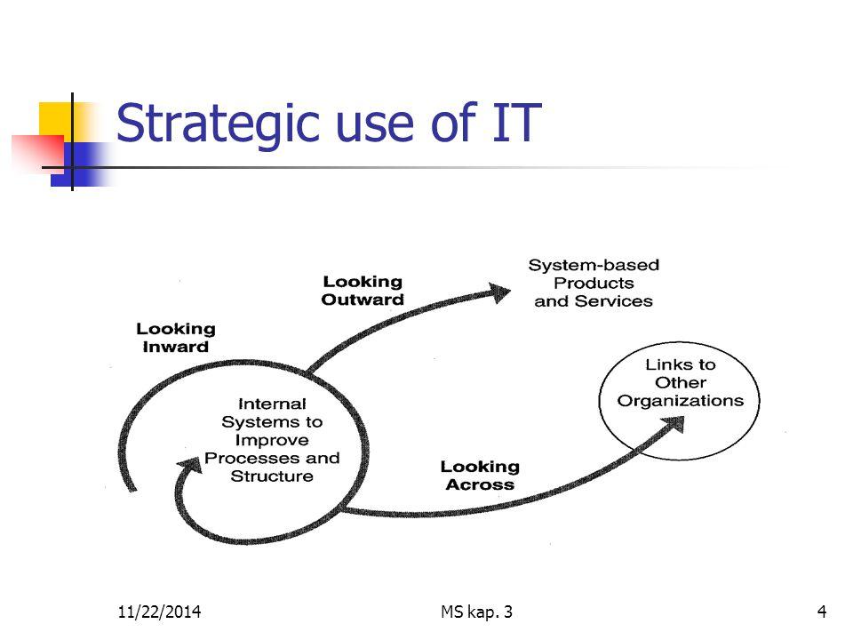11/22/2014MS kap. 34 Strategic use of IT