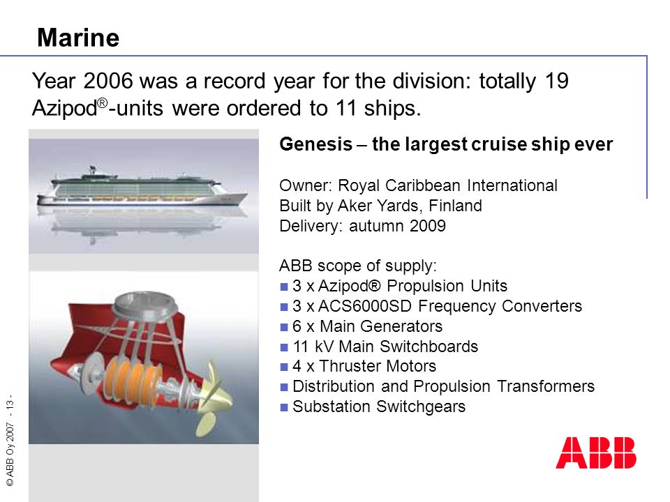 © ABB Oy 2007 - 13 - Marine Year 2006 was a record year for the division: totally 19 Azipod ® -units were ordered to 11 ships. Genesis – the largest c