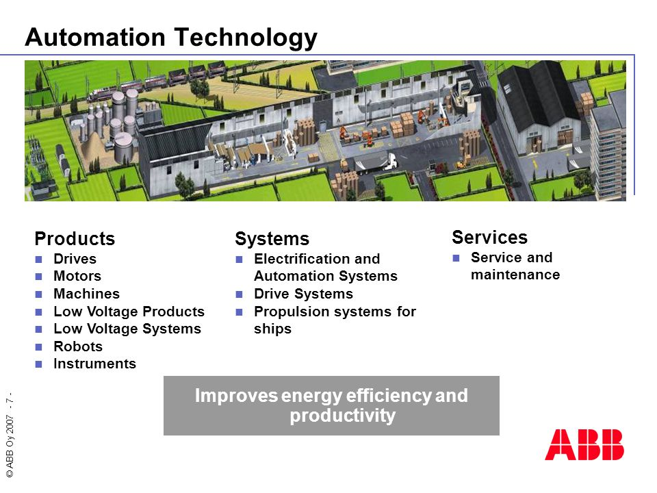 © ABB Oy 2007 - 7 - Automation Technology Systems Electrification and Automation Systems Drive Systems Propulsion systems for ships Improves energy ef