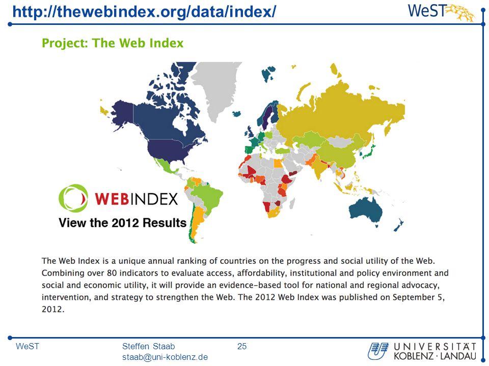 Steffen Staab staab@uni-koblenz.de 25WeST http://thewebindex.org/data/index/