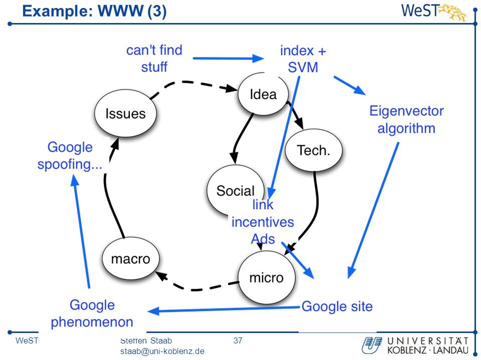 Steffen Staab staab@uni-koblenz.de 37WeST Example: WWW (3)