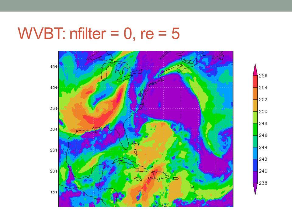 WVBT: nfilter = 0, re = 5