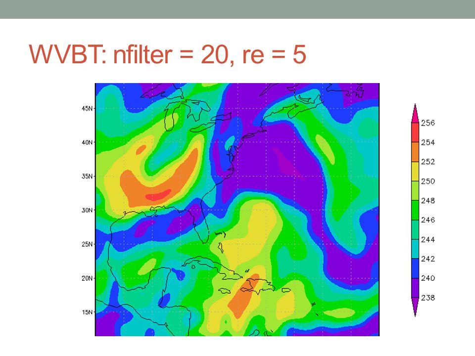 WVBT: nfilter = 20, re = 5