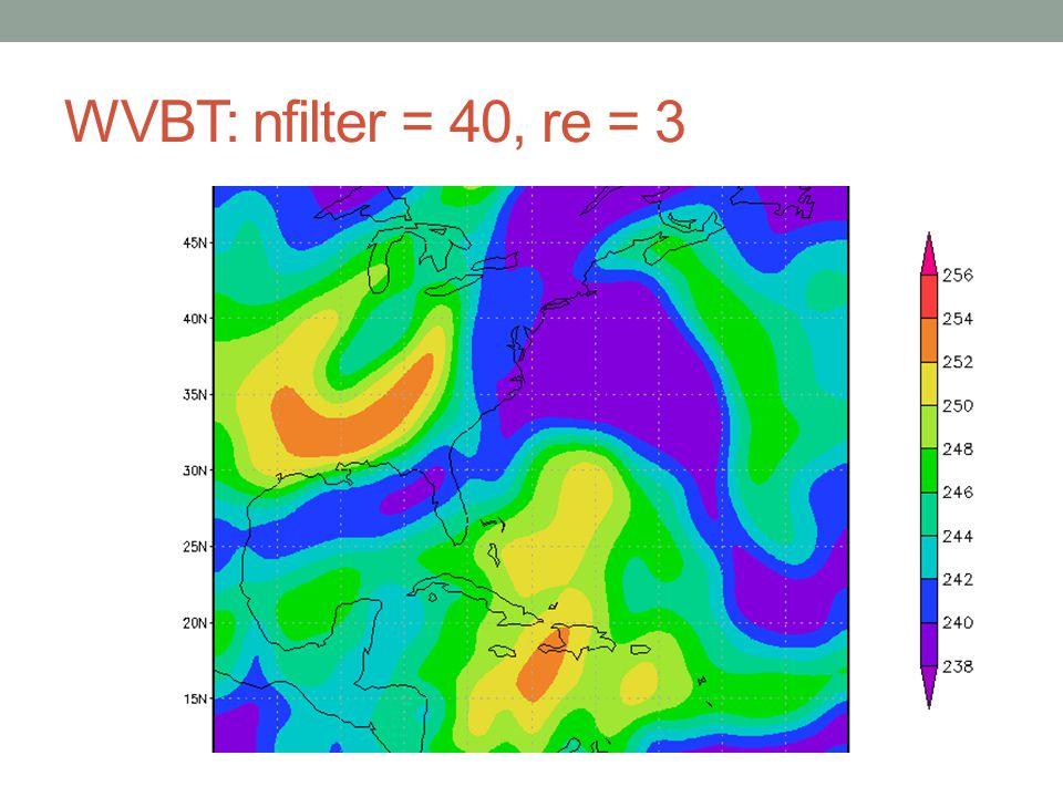 WVBT: nfilter = 40, re = 3