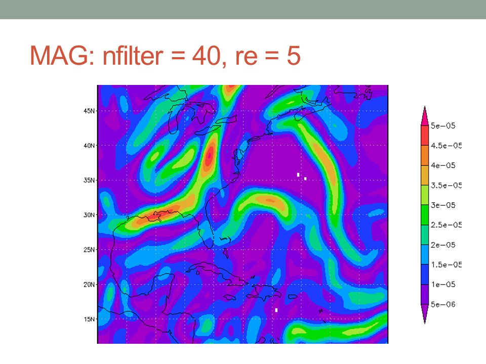 MAG: nfilter = 40, re = 5