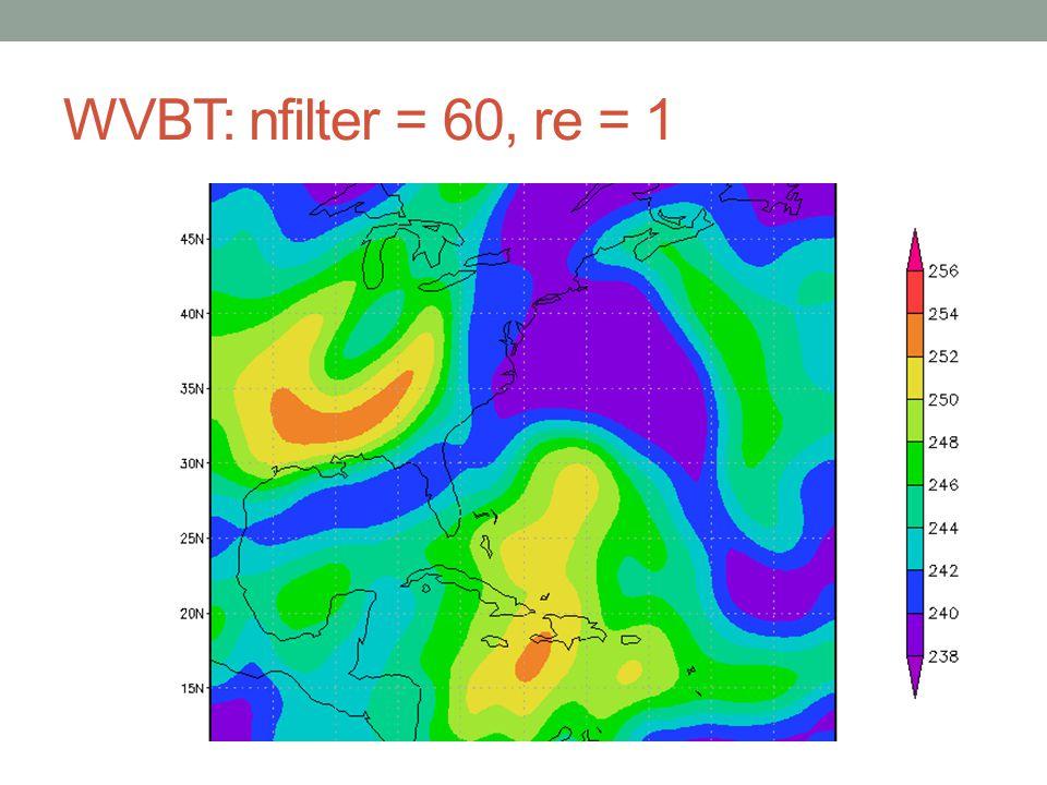 WVBT: nfilter = 60, re = 1