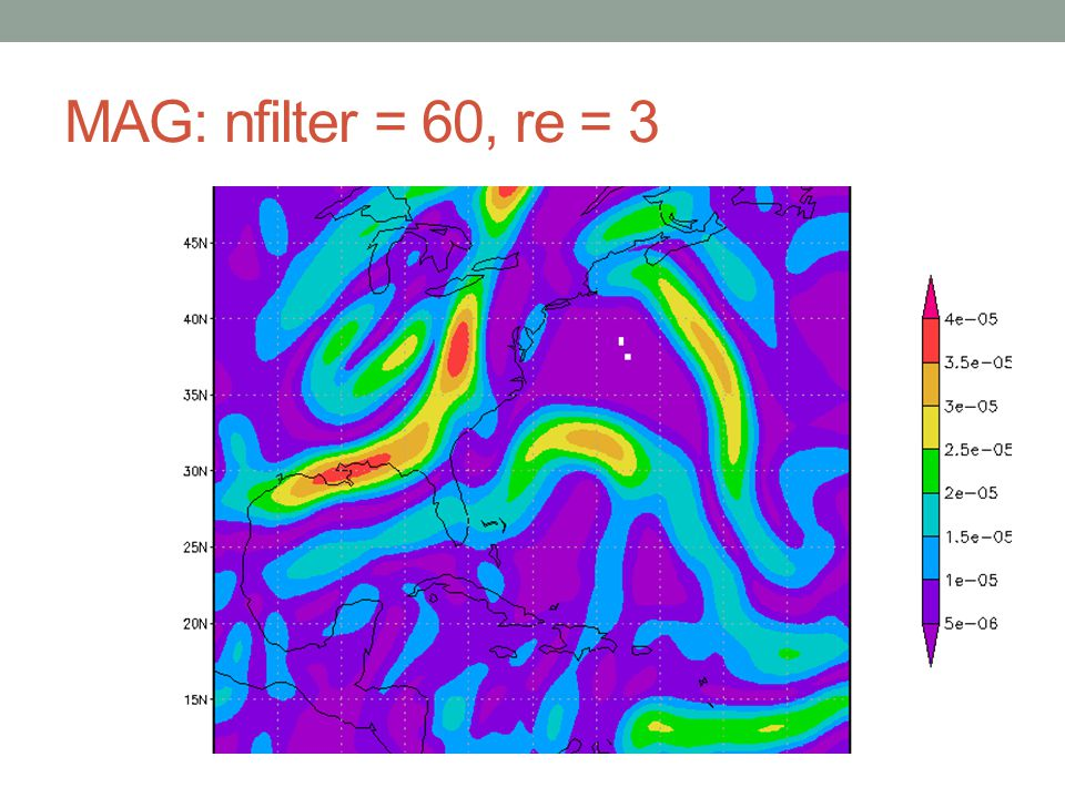 MAG: nfilter = 60, re = 3