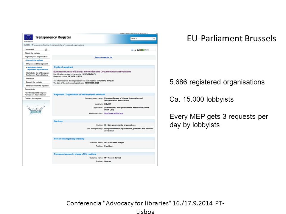 EU-Parliament Brussels 5.686 registered organisations Ca.