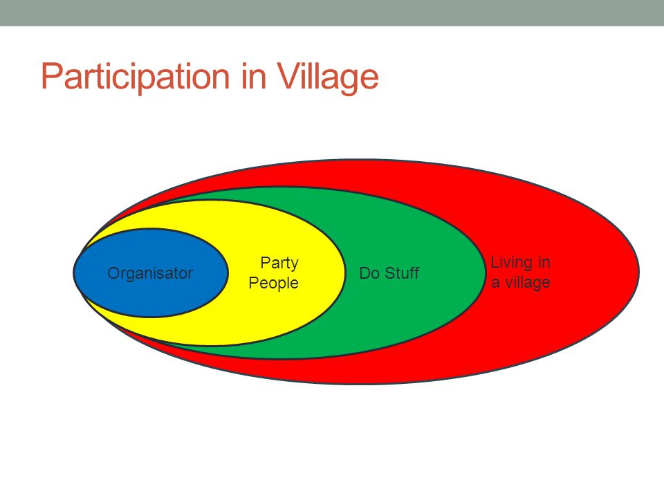 Participation in Village Living in a village Do Stuff Party People Organisator