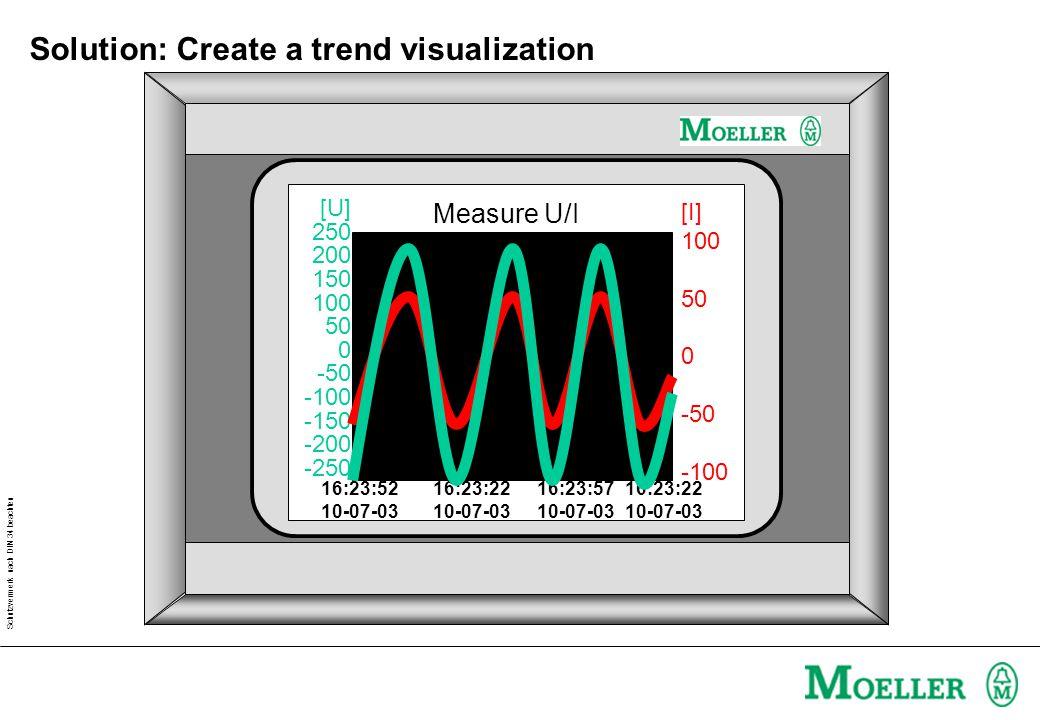 Schutzvermerk nach DIN 34 beachten Solution: Create a trend visualization [I] 100 50 0 -50 -100 [U] 250 200 150 100 50 0 -50 -100 -150 -200 -250 Measure U/I 16:23:52 10-07-03 16:23:22 10-07-03 16:23:57 10-07-03 16:23:22 10-07-03