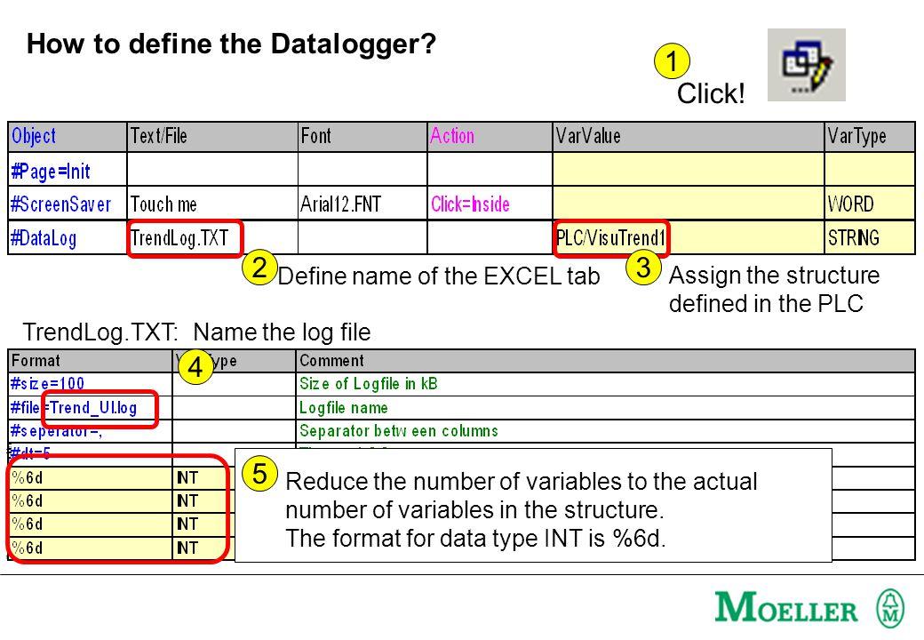 Schutzvermerk nach DIN 34 beachten How to define the Datalogger.