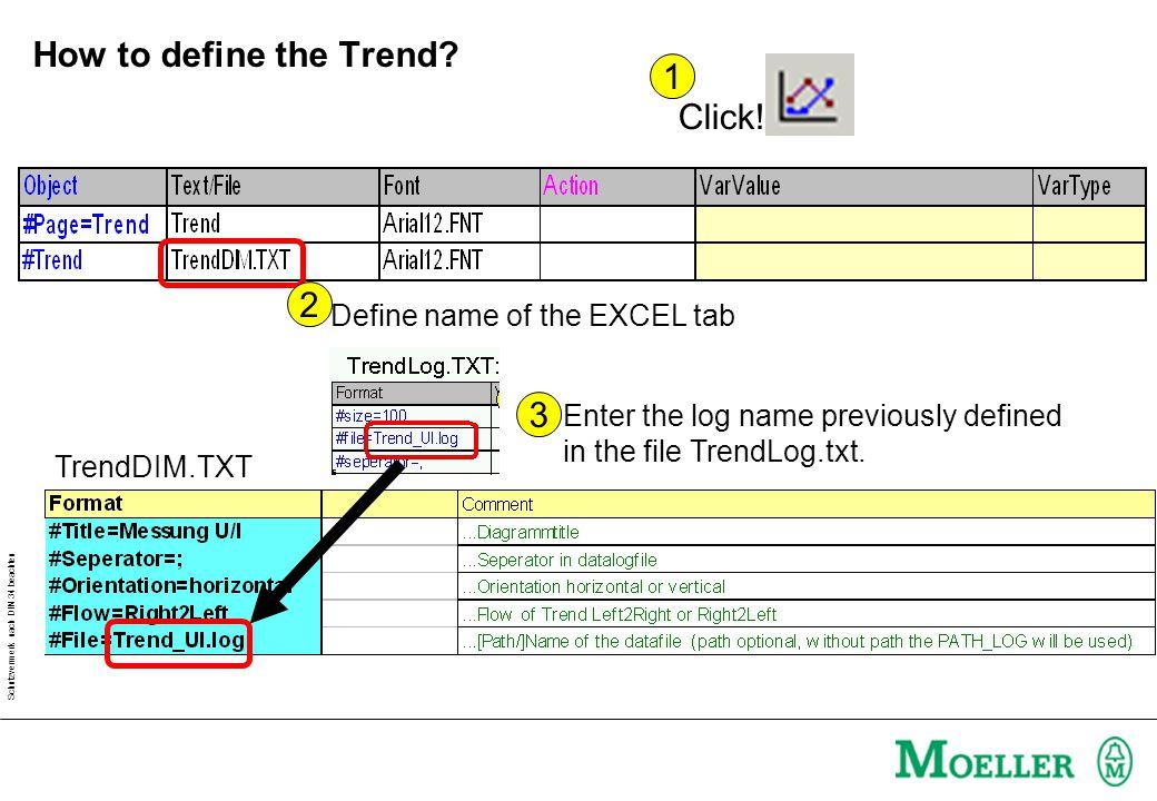 Schutzvermerk nach DIN 34 beachten How to define the Trend.