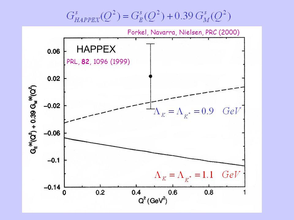 Forkel, Navarra, Nielsen, PRC (2000) HAPPEX PRL, 82, 1096 (1999)