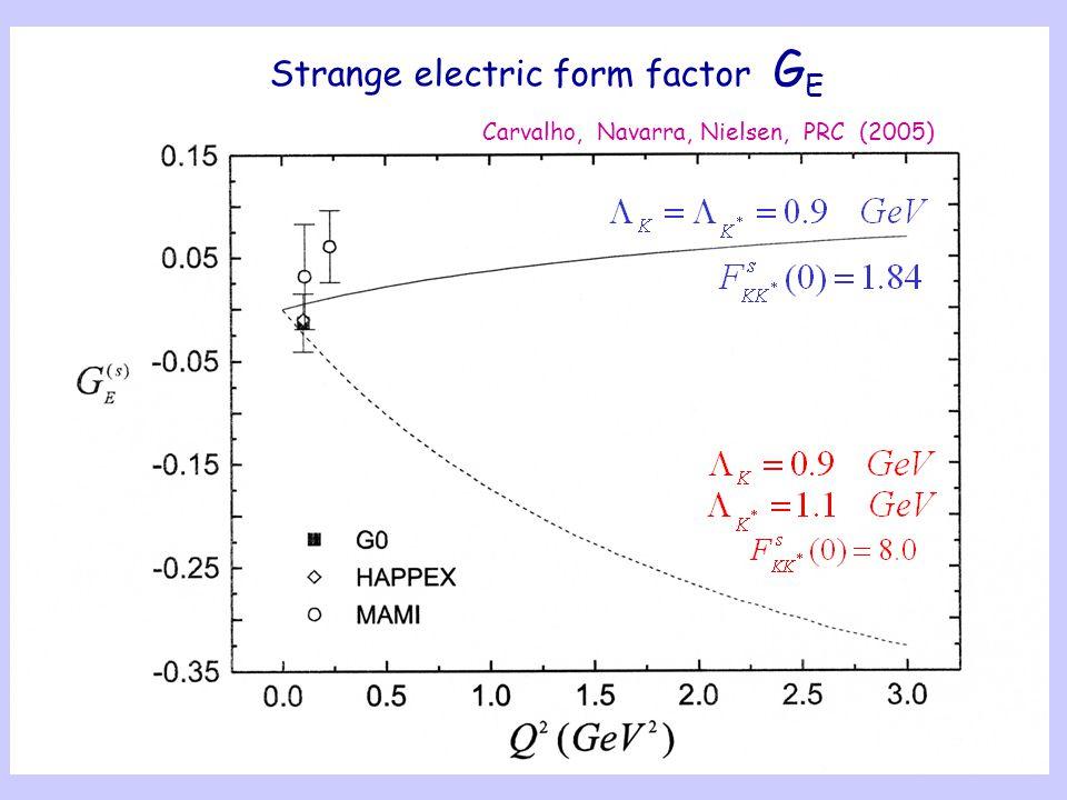 Strange electric form factor G E Carvalho, Navarra, Nielsen, PRC (2005)