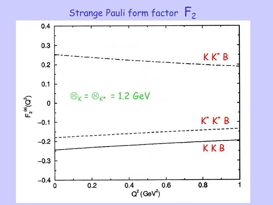 Strange Pauli form factor F 2 K K B K * K * B K K * B