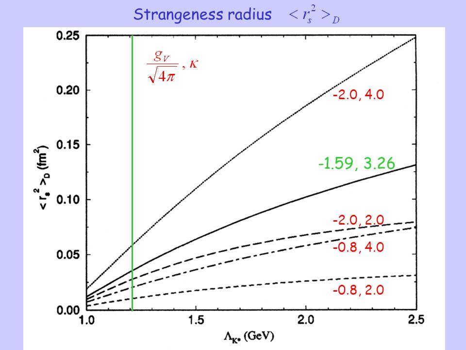 Strangeness radius -1.59, 3.26 -2.0, 4.0 -0.8, 4.0 -2.0, 2.0 -0.8, 2.0