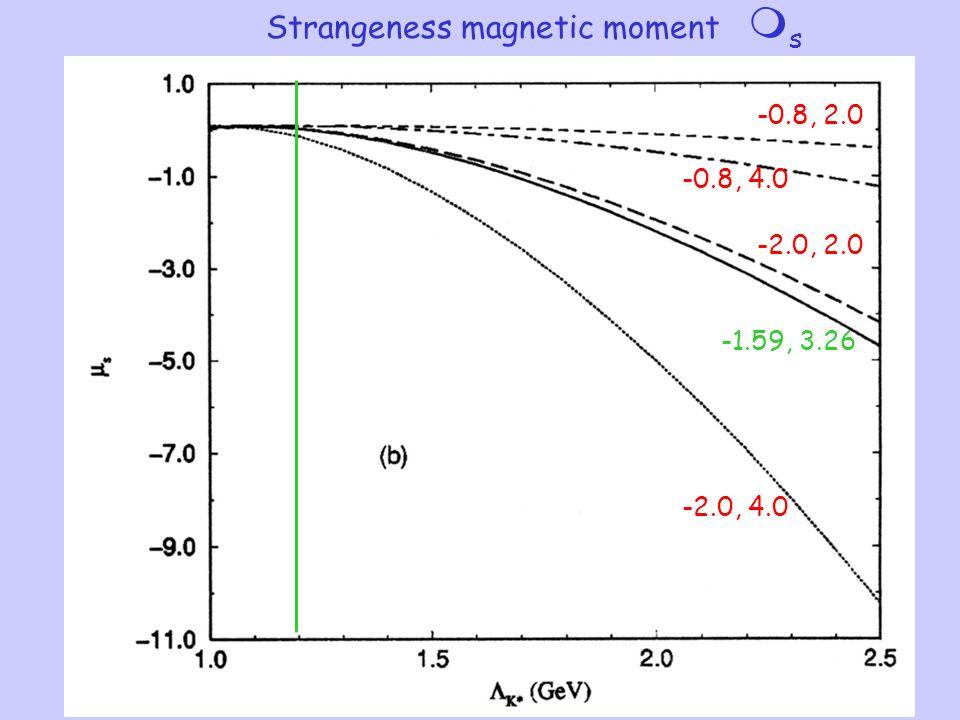 -1.59, 3.26 -2.0, 4.0 -2.0, 2.0 -0.8, 2.0 -0.8, 4.0 Strangeness magnetic moment  s