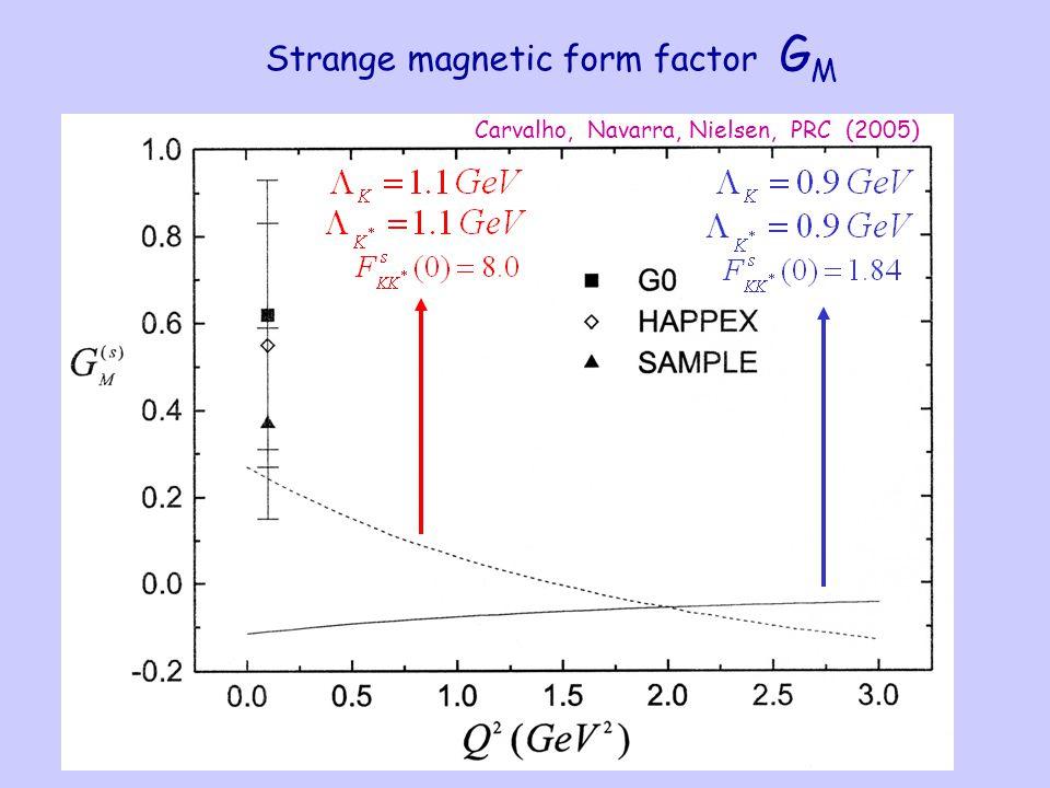 Strange magnetic form factor G M Carvalho, Navarra, Nielsen, PRC (2005)