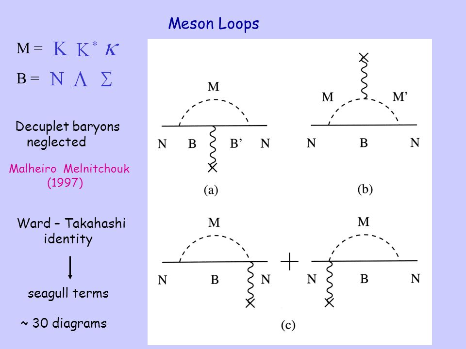 Meson Loops M = B = seagull terms ~ 30 diagrams Ward – Takahashi identity Decuplet baryons neglected Malheiro Melnitchouk (1997)