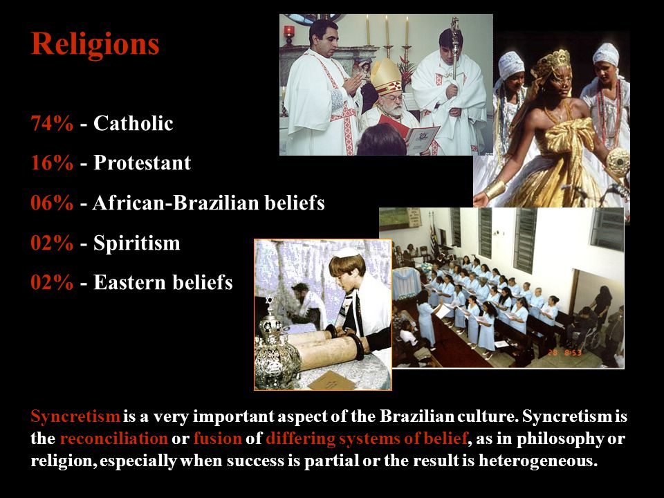 Religions 74% - Catholic 16% - Protestant 06% - African-Brazilian beliefs 02% - Spiritism 02% - Eastern beliefs Syncretism is a very important aspect of the Brazilian culture.