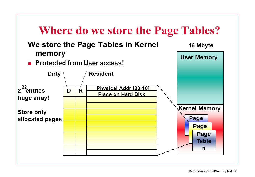 Datorteknik VirtualMemory bild 12 Where do we store the Page Tables.