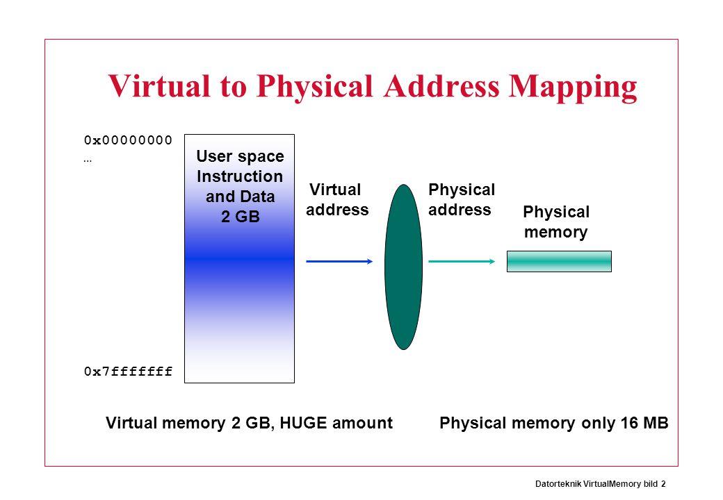 Datorteknik VirtualMemory bild 13 Address Mapping 32-bit Virtual Address CP0 MIPS PIPELINE 32 InstrData 24-bit Physical Address Page Table 1 Page Table 2 Page Table n User Memory Kernel Memory User process 2 running Here we need page table 2 for address mapping