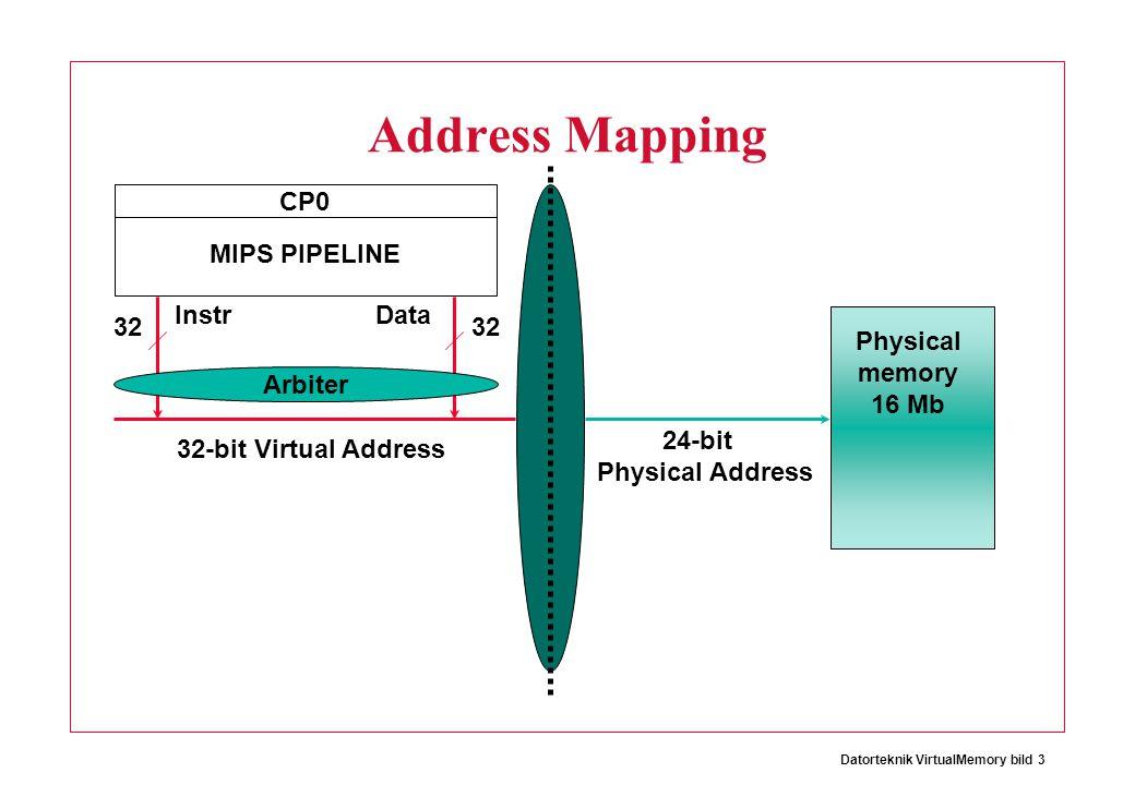 Datorteknik VirtualMemory bild 14 Translation Lookaside Buffer (TLB) CP0 MIPS PIPELINE 24 32 Virtual Address DRPhysical Addr [23:10] Page Table 1 Page Table 2 Page Table n User Memory Kernel Memory On TLB hit, the 32-bit virtual address is translated into a 24-bit physical address by hardware We never call the Kernel.