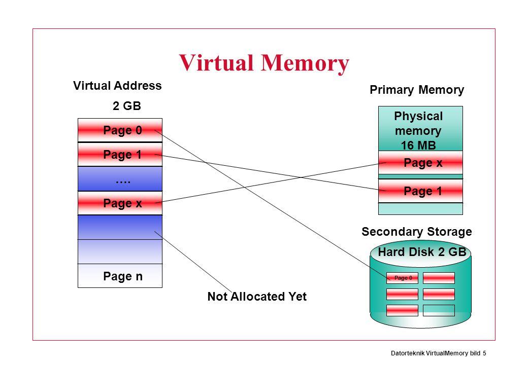 Datorteknik VirtualMemory bild 5 Virtual Memory ….