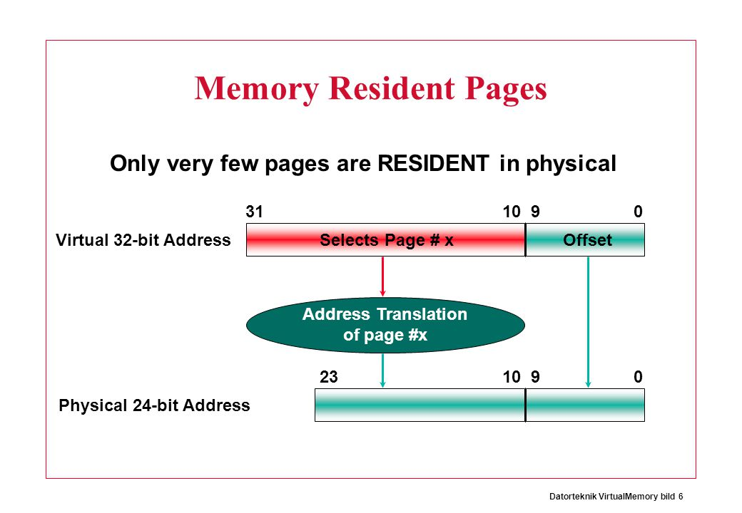 Datorteknik VirtualMemory bild 6 Memory Resident Pages Only very few pages are RESIDENT in physical 901031 Selects Page # xVirtual 32-bit AddressOffset 901023 Address Translation of page #x Physical 24-bit Address
