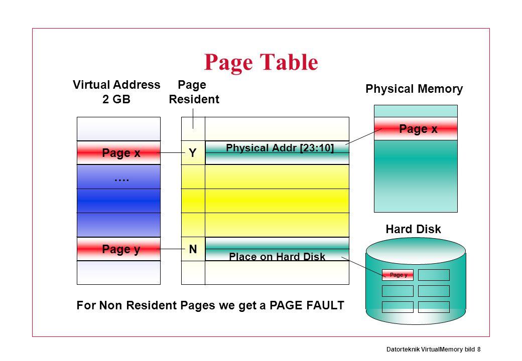 Datorteknik VirtualMemory bild 8 Page Table ….
