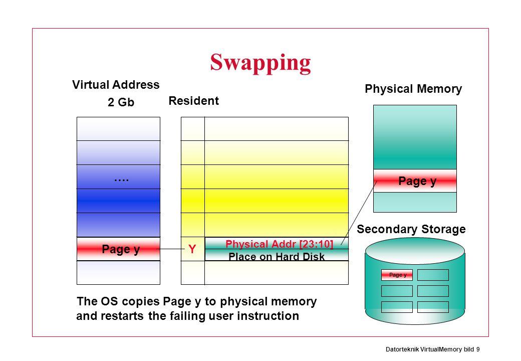 Datorteknik VirtualMemory bild 9 Swapping 2 Gb ….