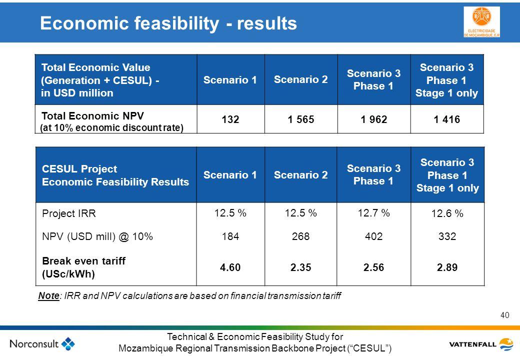 © Vattenfall AB Klicka här för att ändra format på underrubrik i bakgrunden 40 Technical & Economic Feasibility Study for Mozambique Regional Transmis