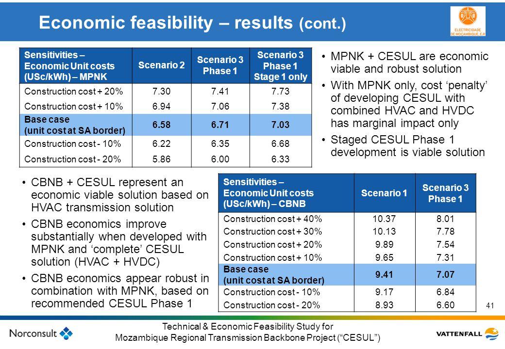 © Vattenfall AB Klicka här för att ändra format på underrubrik i bakgrunden 41 Technical & Economic Feasibility Study for Mozambique Regional Transmis