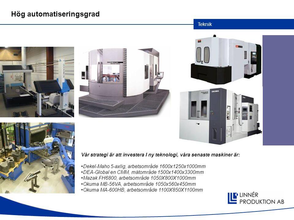 Teknik Vår strategi är att investera I ny teknologi, våra senaste maskiner är: Dekel-Maho 5-axlig, arbetsområde 1600x1250x1000mm DEA-Global en CMM, mätområde 1500x1400x3300mm Mazak FH6800, arbetsområde 1050X800X1000mm Okuma MB-56VA, arbetsområde 1050x560x450mm Okuma MA-600HB, arbetsområde 1100X850X1100mm Hög automatiseringsgrad