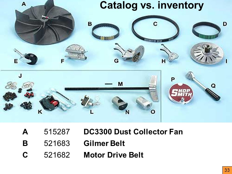 33 A515287DC3300 Dust Collector Fan B521683Gilmer Belt C521682Motor Drive Belt Catalog vs.