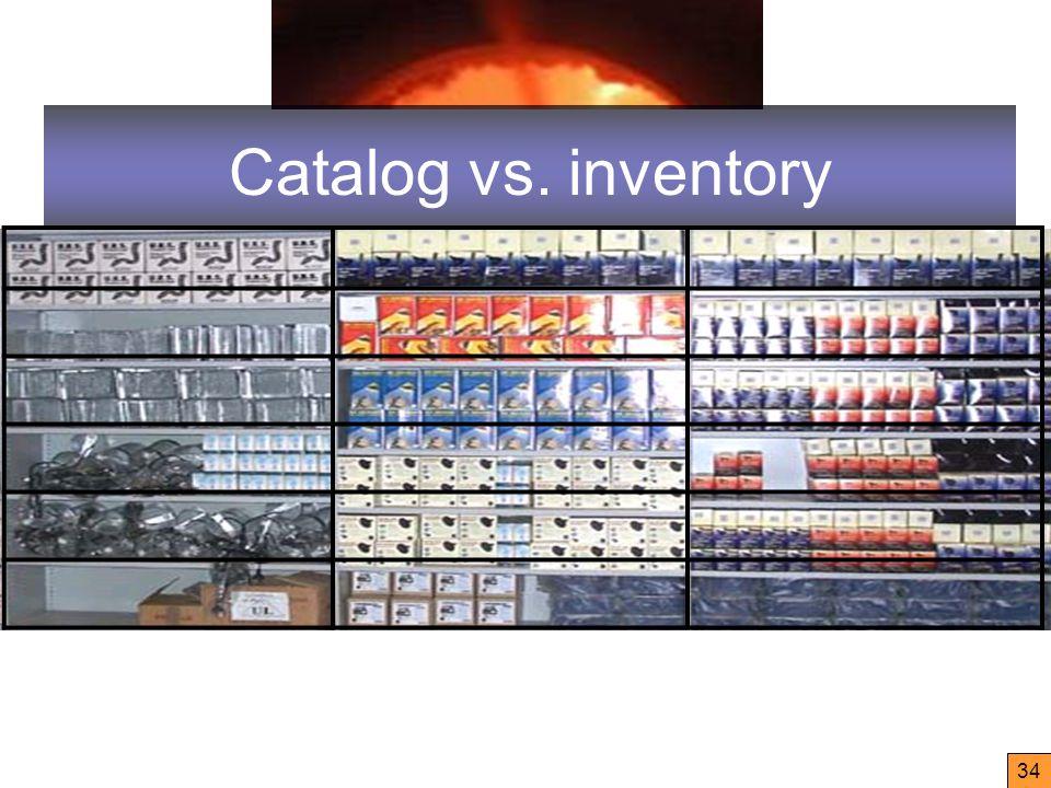 34 Catalog vs. inventory