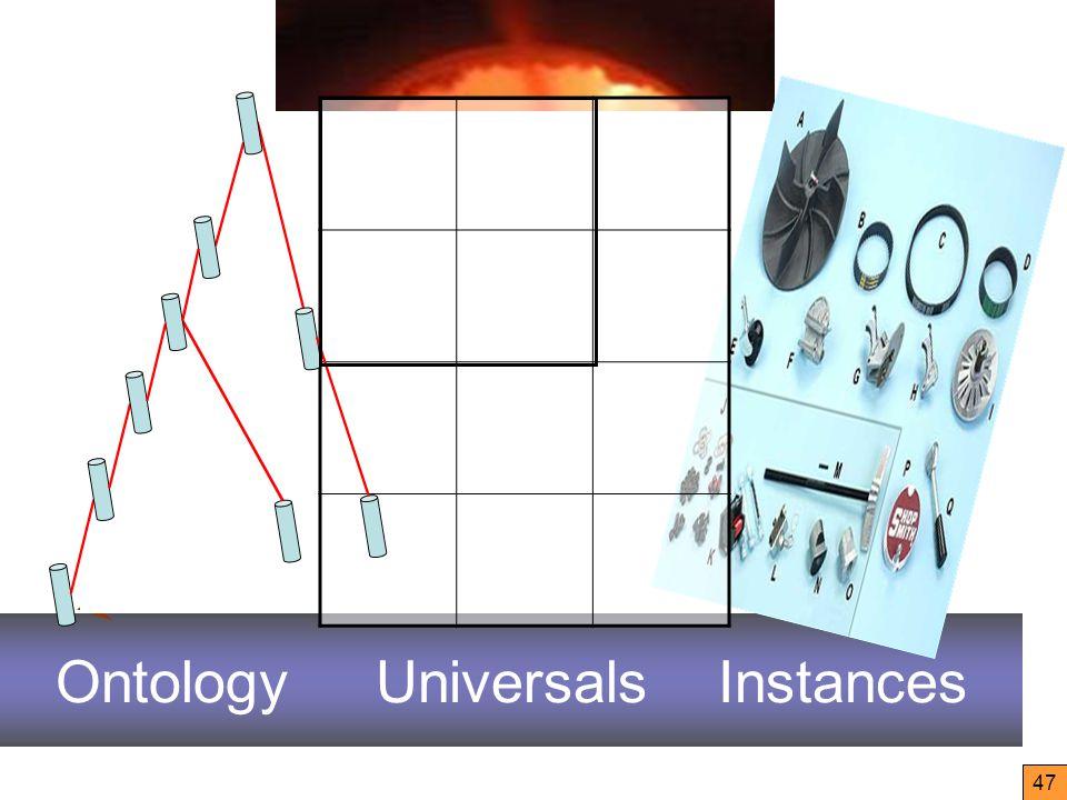 47 Ontology Universals Instances