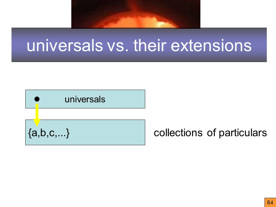 64 universals vs. their extensions universals {a,b,c,...} collections of particulars