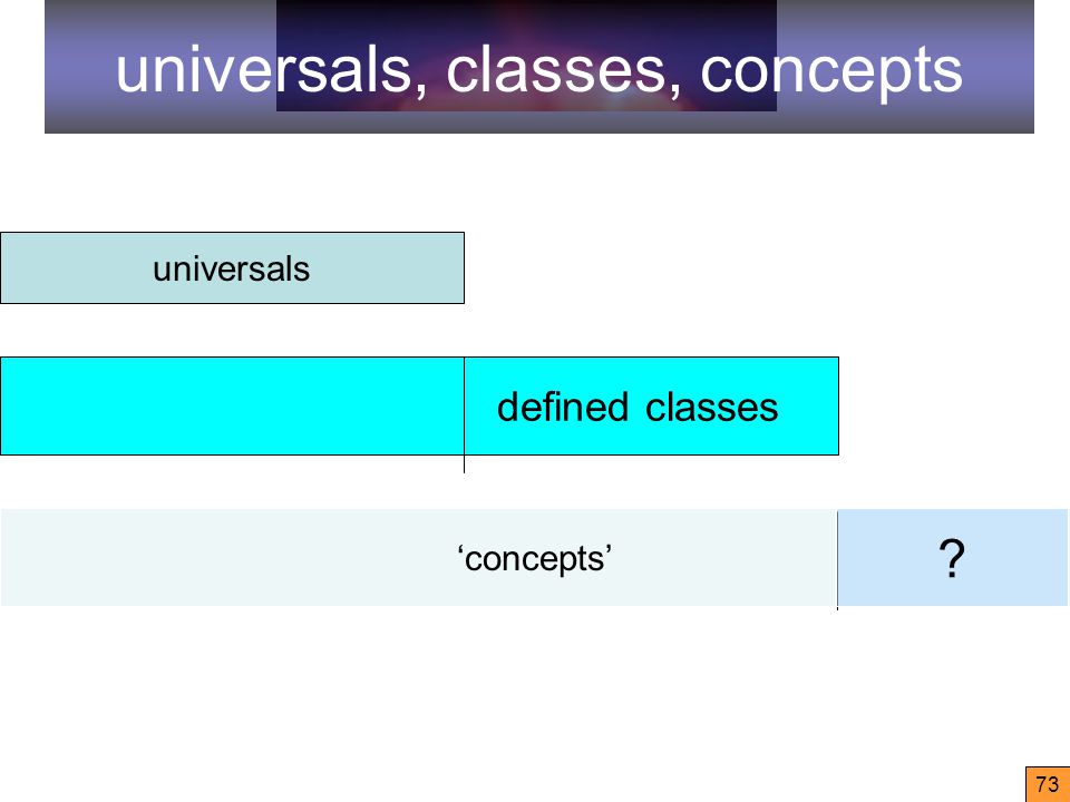 73 universals, classes, concepts universals defined classes 'concepts'