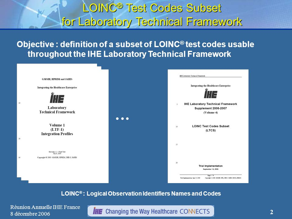 Réunion Annuelle IHE France 8 décembre 2006 2 LOINC ® Test Codes Subset for Laboratory Technical Framework Objective : definition of a subset of LOINC